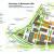 Newtown Strategic Growth Area